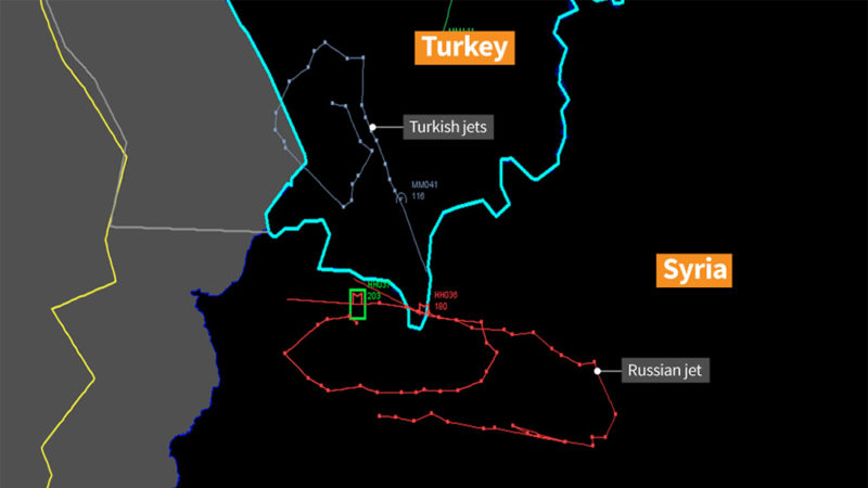 Russian and Turkish stand off over Syria. What now?